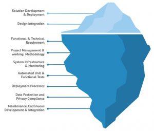 iceberg dev